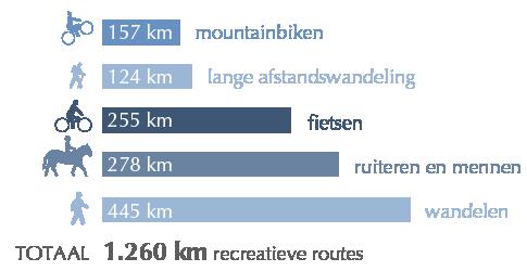 B2B_pics_10 blauw recreatieve routes-01